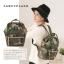 กระเป๋า Anello ขนาด mini สี Camo ลายทหารสีเข้ม ของแท้ นำเข้าจากญี่ปุ่น พร้อมส่ง thumbnail 6