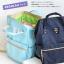 กระเป๋า Anello ขนาดปกติ Standard สี Sax ฟ้าอ่อน ของแท้ นำเข้าจากญี่ปุ่น พร้อมส่ง thumbnail 3
